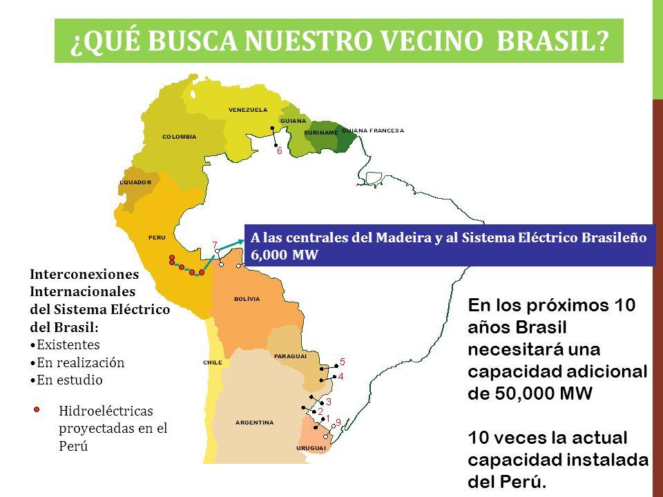 A las centrales del Madeira y al Sistema Eléctrico Brasileño 6,000 MW Interconexiones Internacionales del Sistema Eléctrico del Brasil: Existentes En
