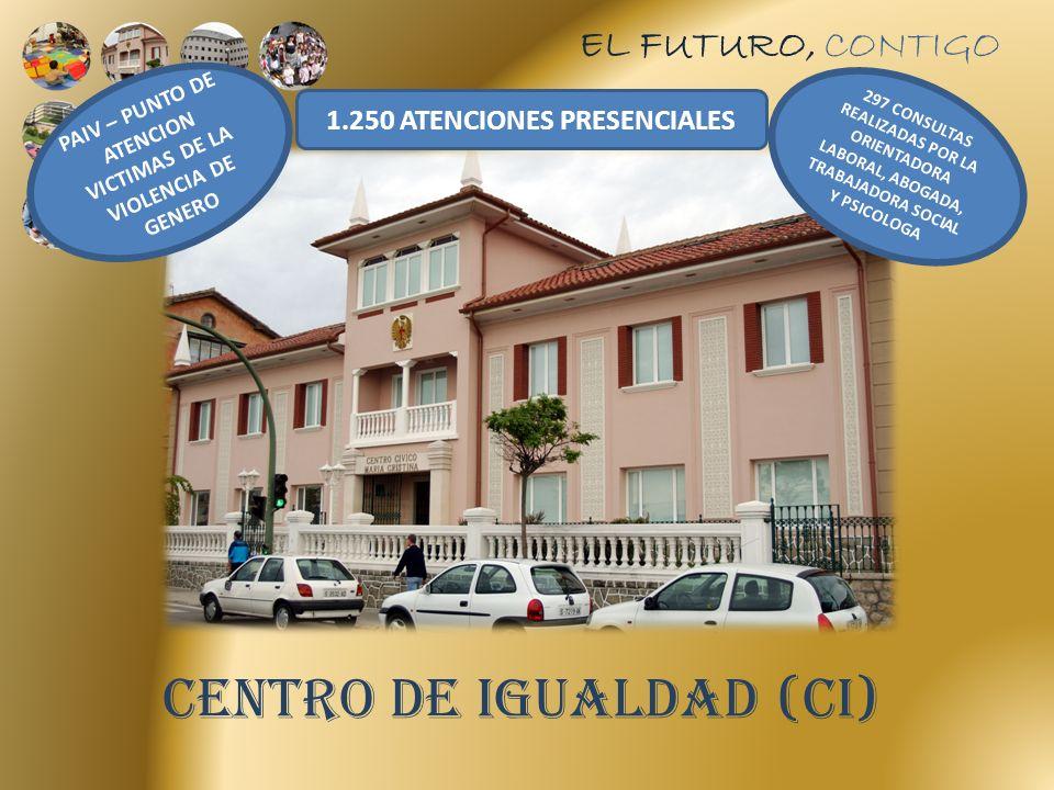 Centro de igualdad (ci) EL FUTURO, CONTIGO 297 CONSULTAS REALIZADAS POR LA ORIENTADORA LABORAL, ABOGADA, TRABAJADORA SOCIAL Y PSICOLOGA PAIV – PUNTO DE ATENCION VICTIMAS DE LA VIOLENCIA DE GENERO 1.250 ATENCIONES PRESENCIALES