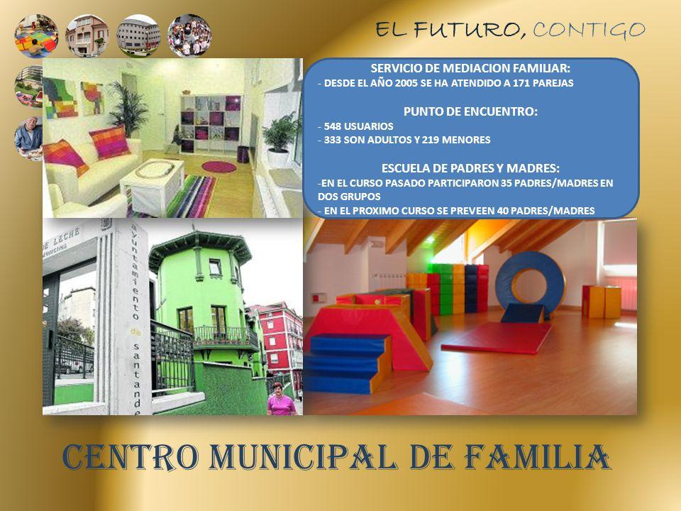 CENTRO MUNICIPAL DE FAMILIA EL FUTURO, CONTIGO SERVICIO DE MEDIACION FAMILIAR: - DESDE EL AÑO 2005 SE HA ATENDIDO A 171 PAREJAS PUNTO DE ENCUENTRO: - 548 USUARIOS - 333 SON ADULTOS Y 219 MENORES ESCUELA DE PADRES Y MADRES: -EN EL CURSO PASADO PARTICIPARON 35 PADRES/MADRES EN DOS GRUPOS - EN EL PROXIMO CURSO SE PREVEEN 40 PADRES/MADRES