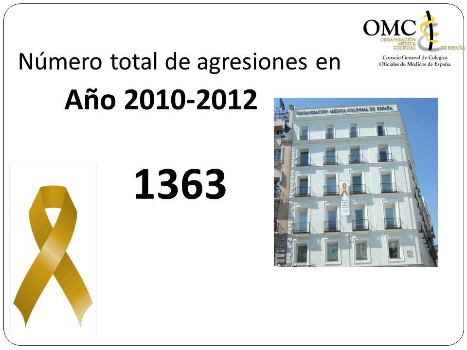 Número total de agresiones en Año 2010-2012 1363