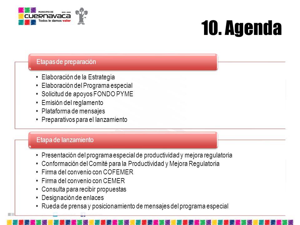 10. Agenda Elaboración de la Estrategia Elaboración del Programa especial Solicitud de apoyos FONDO PYME Emisión del reglamento Plataforma de mensajes
