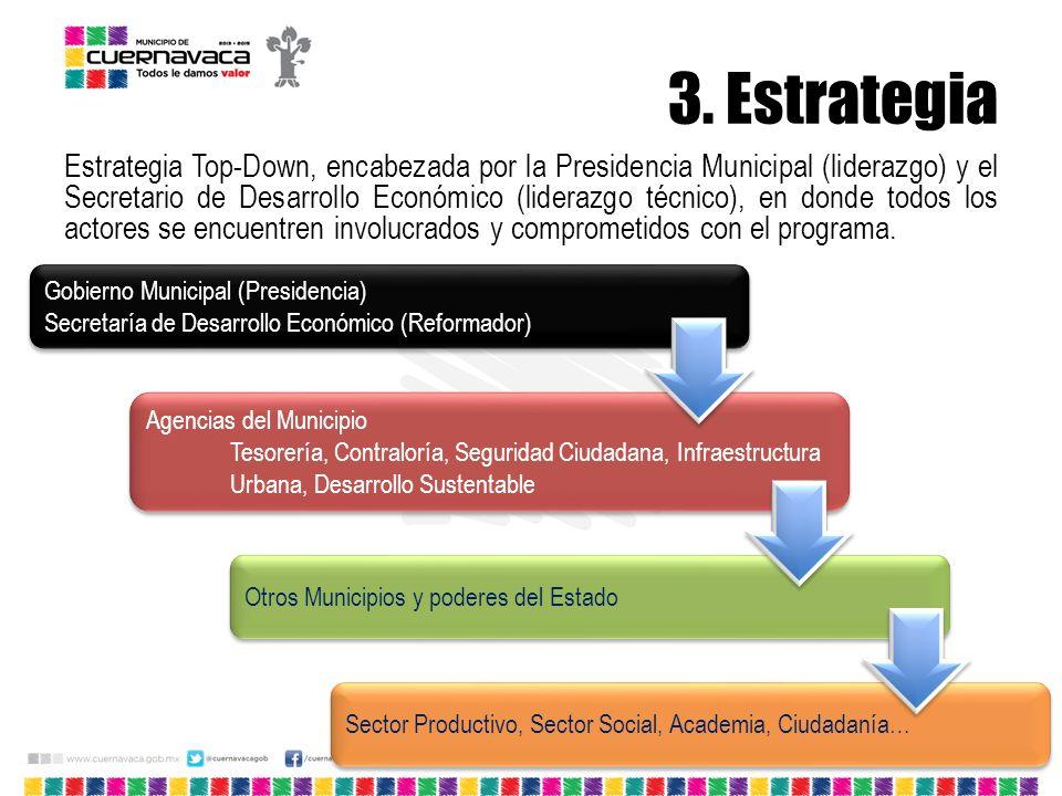 3. Estrategia Estrategia Top-Down, encabezada por la Presidencia Municipal (liderazgo) y el Secretario de Desarrollo Económico (liderazgo técnico), en