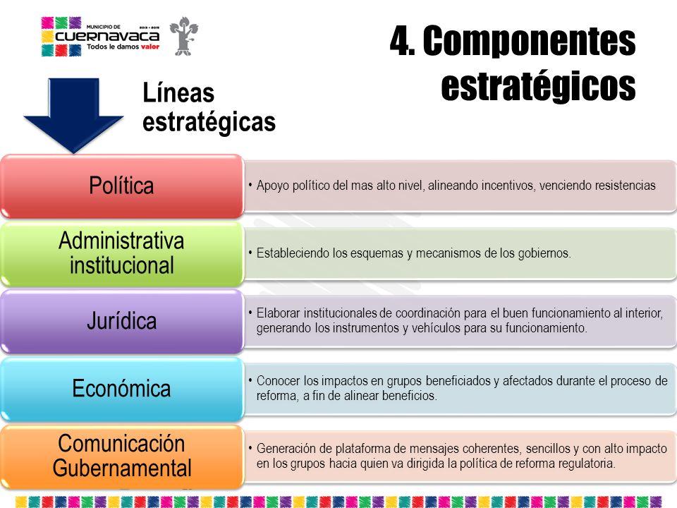 4. Componentes estratégicos Apoyo político del mas alto nivel, alineando incentivos, venciendo resistencias Política Estableciendo los esquemas y meca