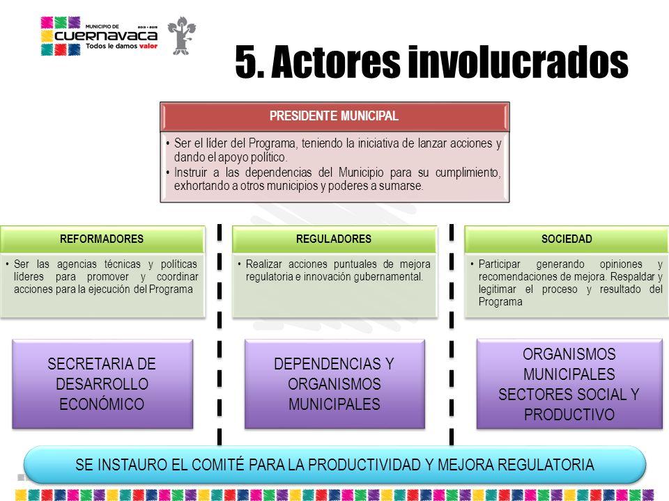 5. Actores involucrados PRESIDENTE MUNICIPAL Ser el líder del Programa, teniendo la iniciativa de lanzar acciones y dando el apoyo político. Instruir