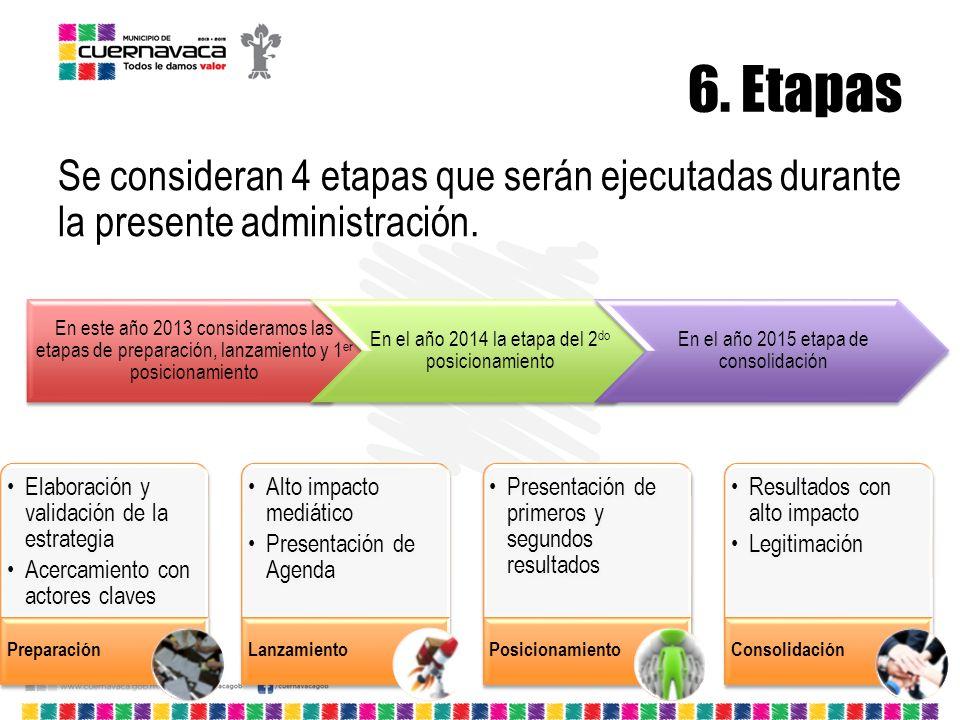 6. Etapas Se consideran 4 etapas que serán ejecutadas durante la presente administración. En este año 2013 consideramos las etapas de preparación, lan