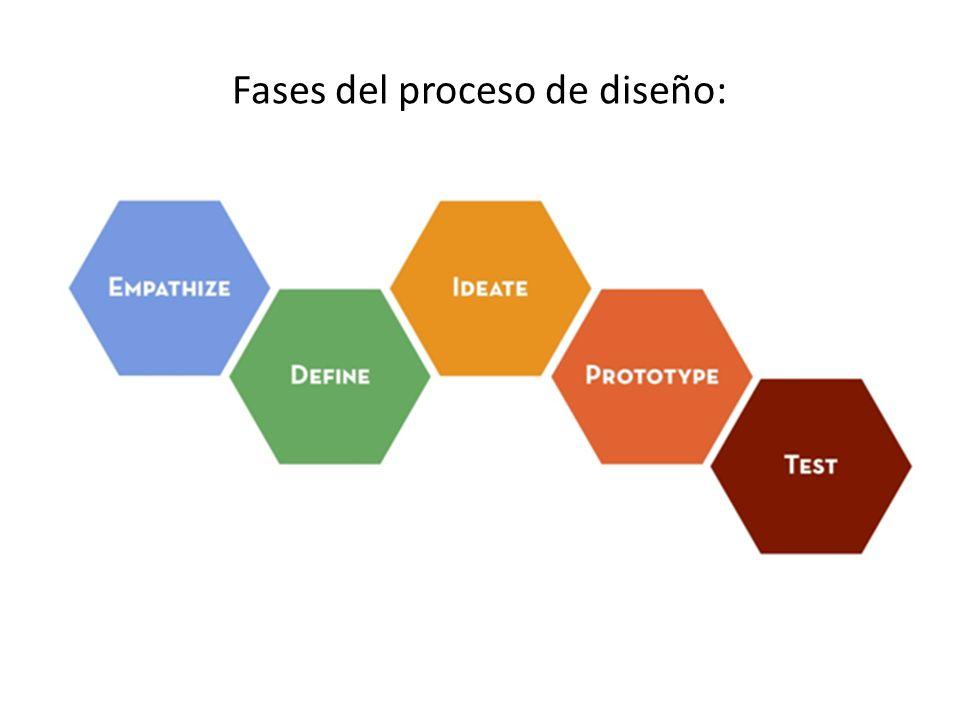 Fases del proceso de diseño:
