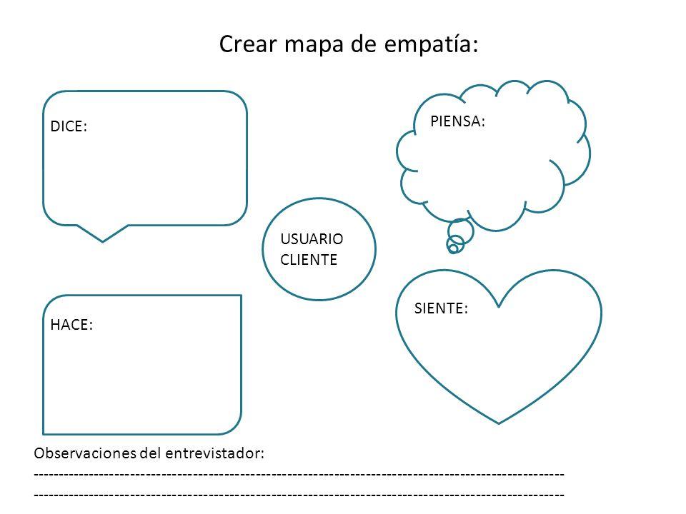 Crear mapa de empatía: DICE: PIENSA: HACE: SIENTE: USUARIO CLIENTE Observaciones del entrevistador: --------------------------------------------------