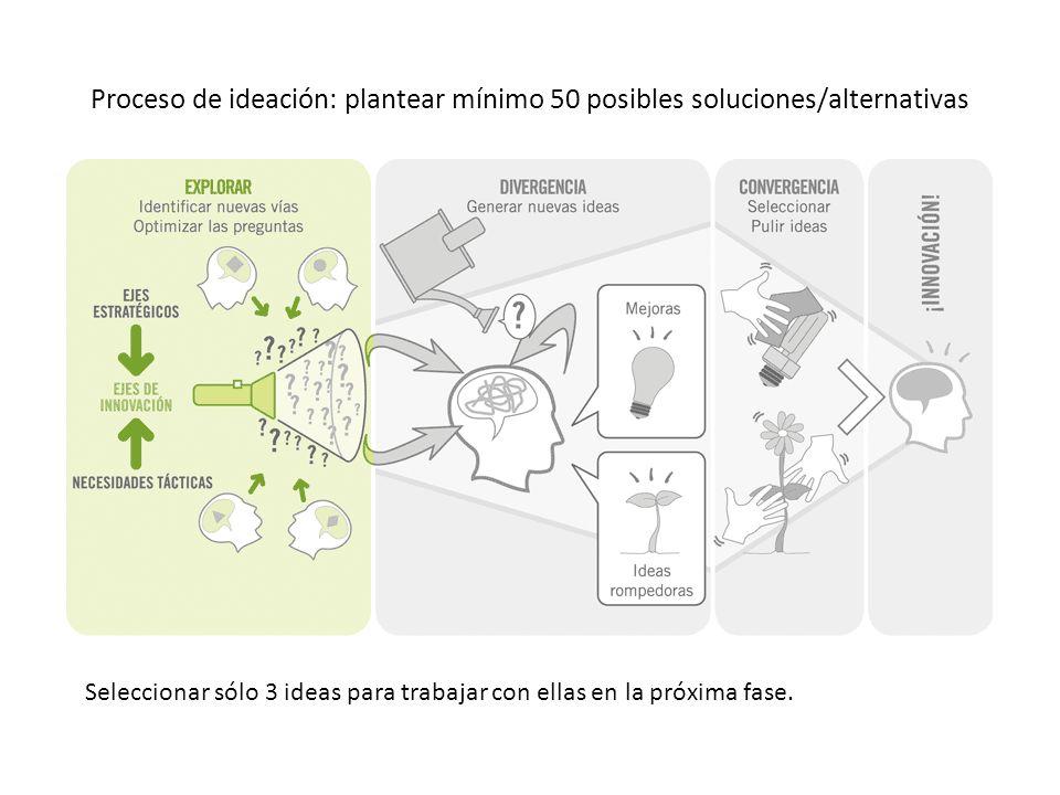 Proceso de ideación: plantear mínimo 50 posibles soluciones/alternativas Seleccionar sólo 3 ideas para trabajar con ellas en la próxima fase.