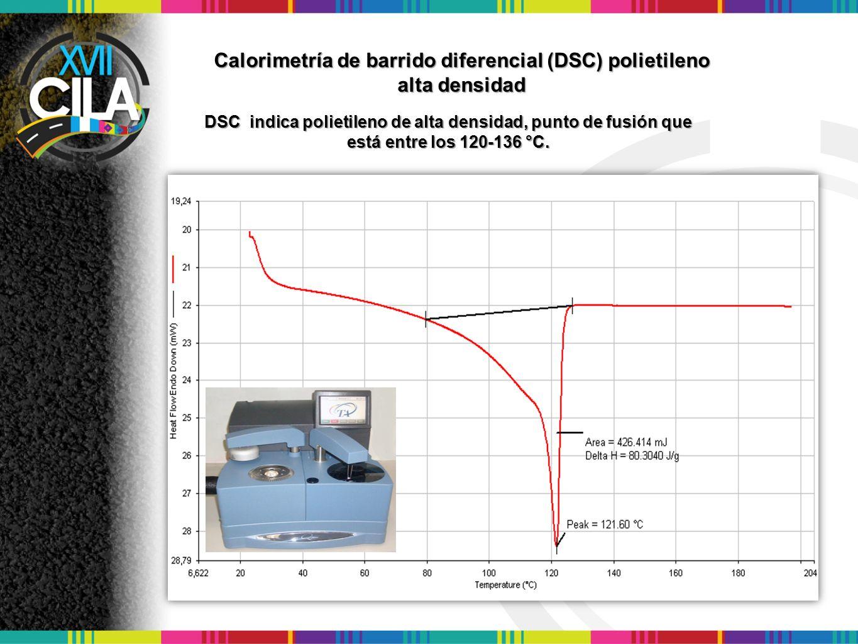 Calorimetría de barrido diferencial (DSC) polietileno alta densidad DSC indica polietileno de alta densidad, punto de fusión que está entre los 120-13