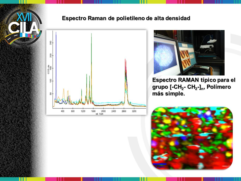 Espectro Raman de polietileno de alta densidad Espectro RAMAN típico para el grupo [-CH 2 - CH 2 -] n, Polímero más simple.