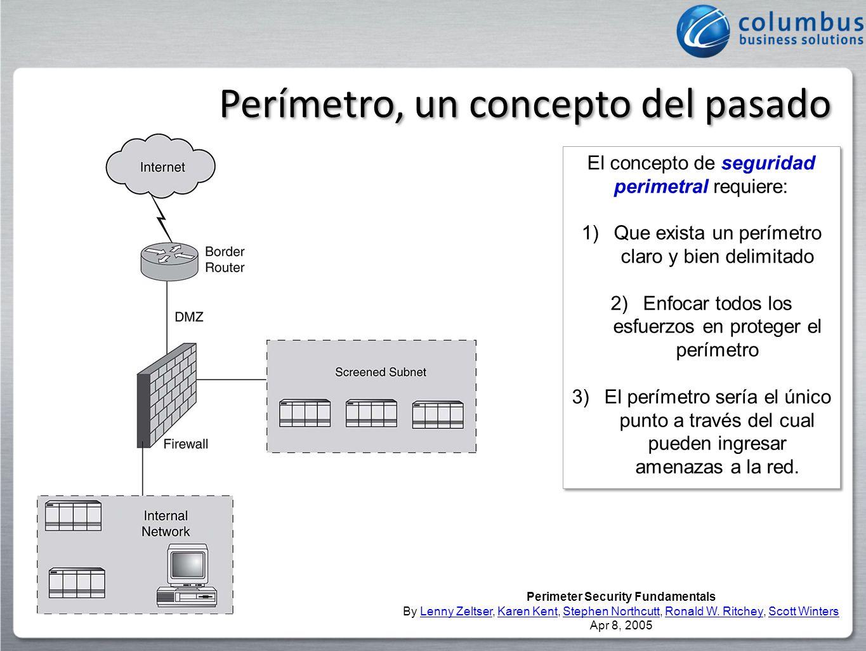 Perímetro, un concepto del pasado Perimeter Security Fundamentals By Lenny Zeltser, Karen Kent, Stephen Northcutt, Ronald W.