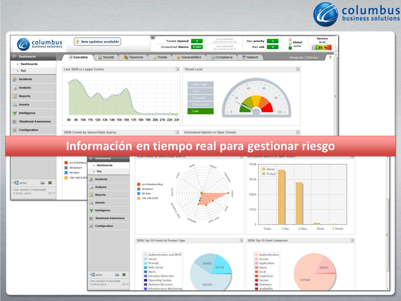Información en tiempo real para gestionar riesgo