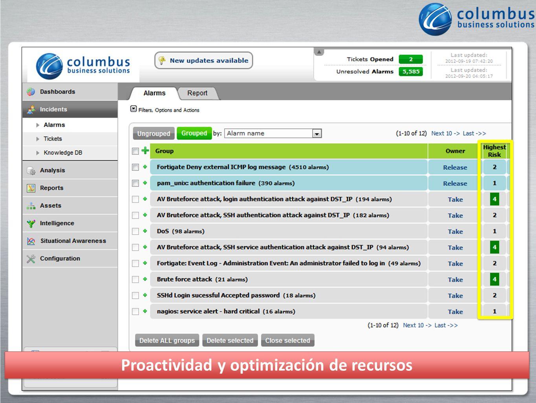 Proactividad y optimización de recursos