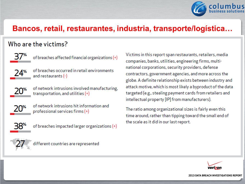 Bancos, retail, restaurantes, industria, transporte/logística…