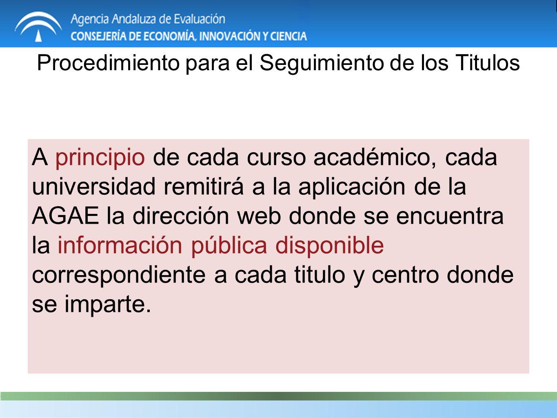 Procedimiento para el Seguimiento de los Titulos A principio de cada curso académico, cada universidad remitirá a la aplicación de la AGAE la dirección web donde se encuentra la información pública disponible correspondiente a cada titulo y centro donde se imparte.