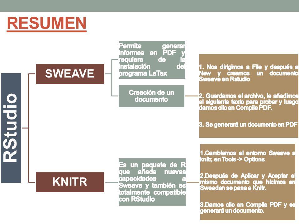 RESUMEN RStudio SWEAVE KNITR