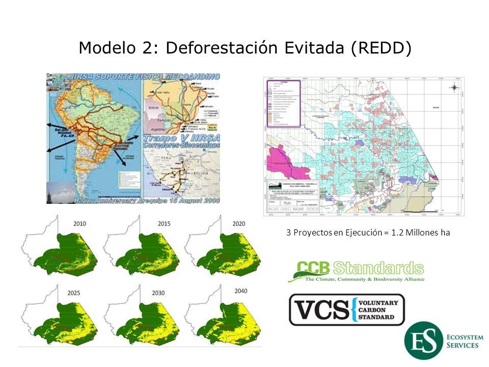 Modelo 2: Deforestación Evitada (REDD) 3 Proyectos en Ejecución = 1.2 Millones ha