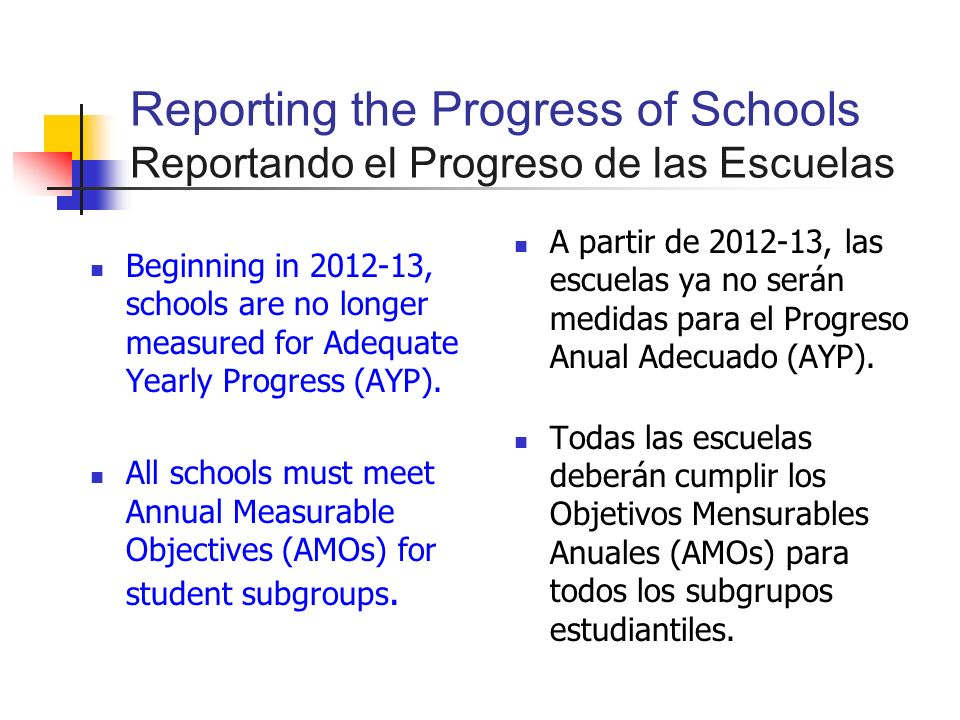 Reporting the Progress of Schools Reportando el Progreso de las Escuelas Beginning in 2012-13, schools are no longer measured for Adequate Yearly Progress (AYP).