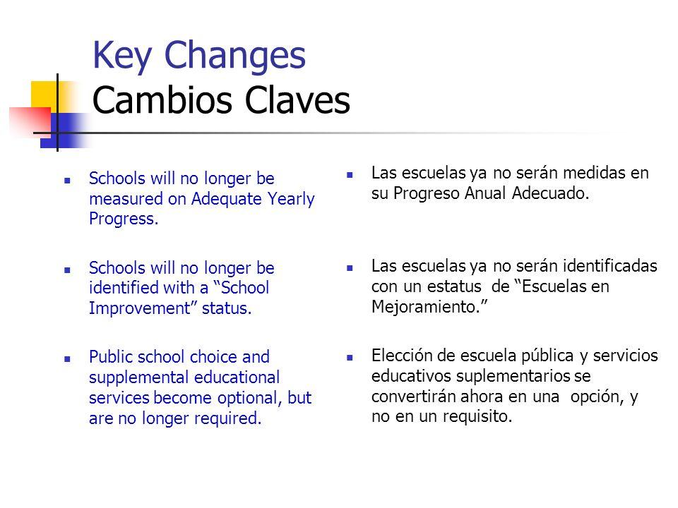 Reporting the Progress of Schools Reportando el Progreso de las Escuelas Beginning in 2012-13, schools are no longer measured for Adequate Yearly Progress (AYP).