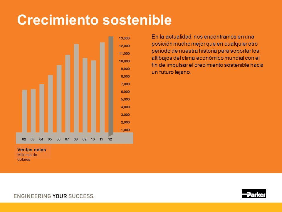 Crecimiento sostenible En la actualidad, nos encontramos en una posición mucho mejor que en cualquier otro periodo de nuestra historia para soportar l