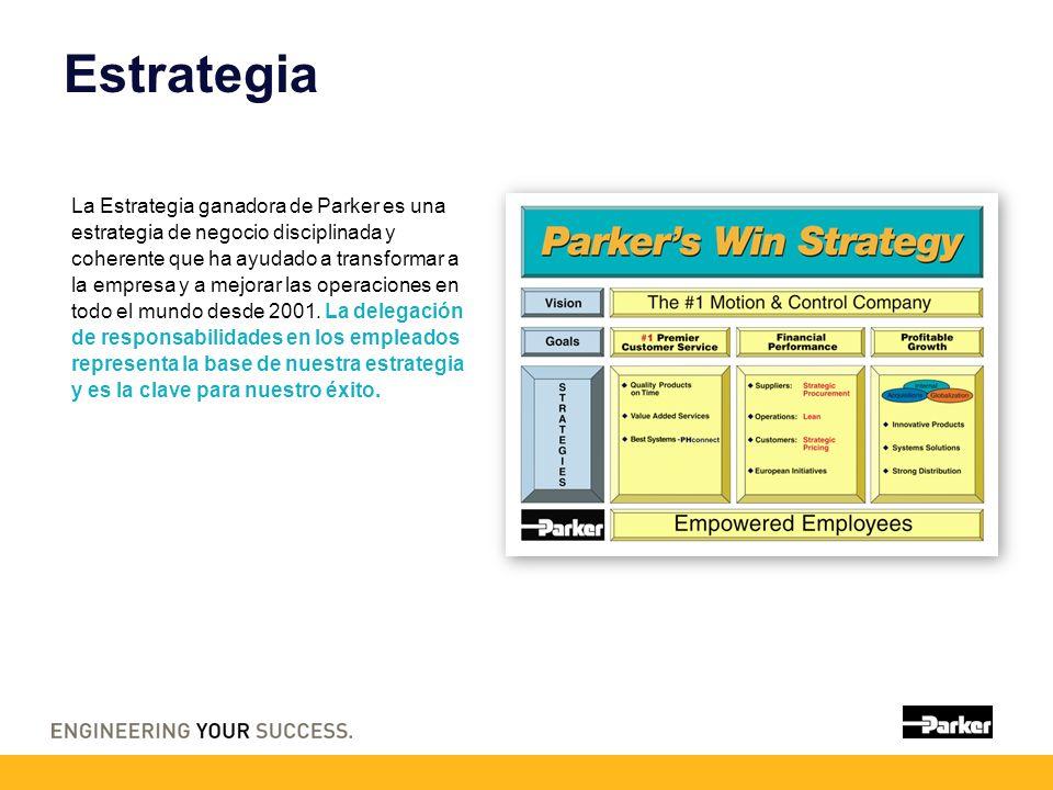 Estrategia La Estrategia ganadora de Parker es una estrategia de negocio disciplinada y coherente que ha ayudado a transformar a la empresa y a mejora