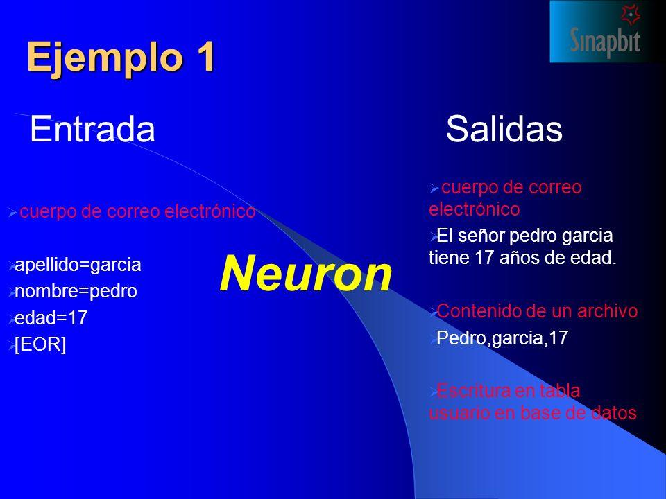 Ejemplo 1 EntradaSalidas Neuron cuerpo de correo electrónico apellido=garcia nombre=pedro edad=17 [EOR] cuerpo de correo electrónico El señor pedro garcia tiene 17 años de edad.