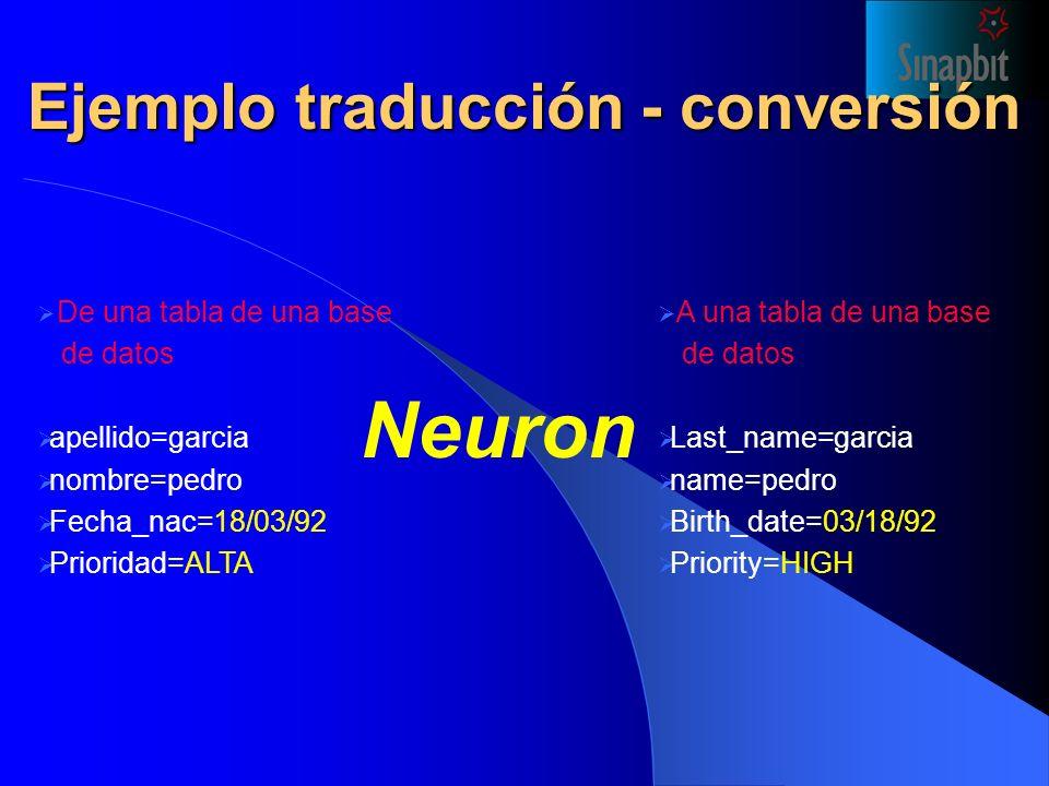 De una tabla de una base de datos apellido=garcia nombre=pedro Fecha_nac=18/03/92 Prioridad=ALTA Neuron A una tabla de una base de datos Last_name=garcia name=pedro Birth_date=03/18/92 Priority=HIGH Ejemplo traducción - conversión