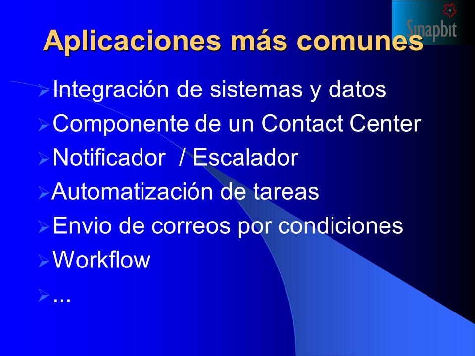 Integración de sistemas y datos Componente de un Contact Center Notificador / Escalador Automatización de tareas Envio de correos por condiciones Workflow...