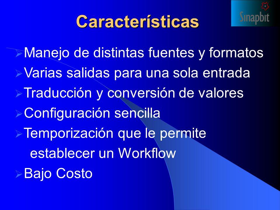 Características Manejo de distintas fuentes y formatos Varias salidas para una sola entrada Traducción y conversión de valores Configuración sencilla Temporización que le permite establecer un Workflow Bajo Costo
