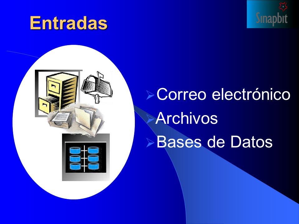 Entradas Correo electrónico Archivos Bases de Datos