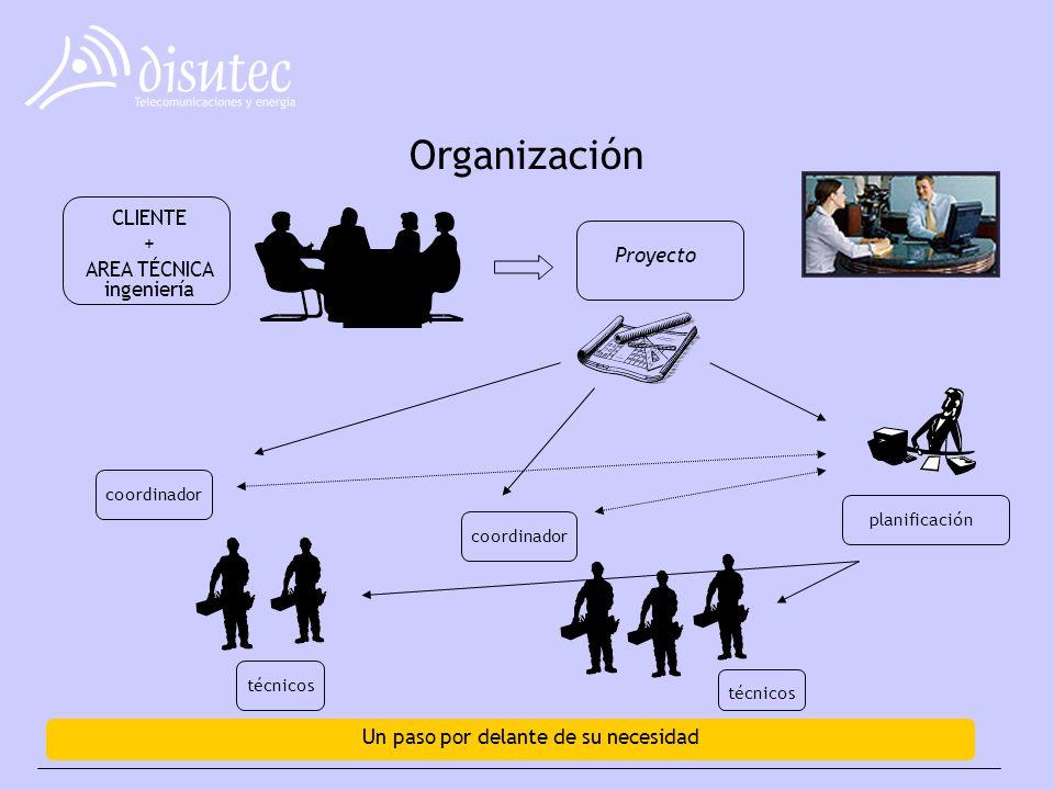 Un paso por delante de su necesidad Organización CLIENTE + AREA TÉCNICA ingeniería coordinador planificación coordinador Proyecto técnicos