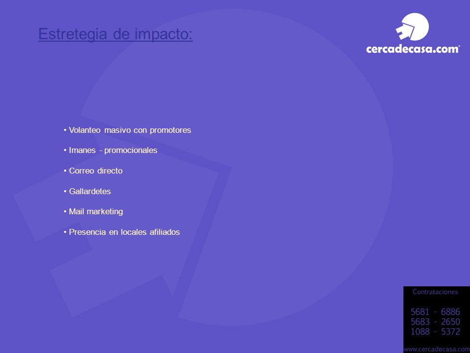 Estretegia de impacto: Volanteo masivo con promotores Imanes - promocionales Correo directo Gallardetes Mail marketing Presencia en locales afiliados