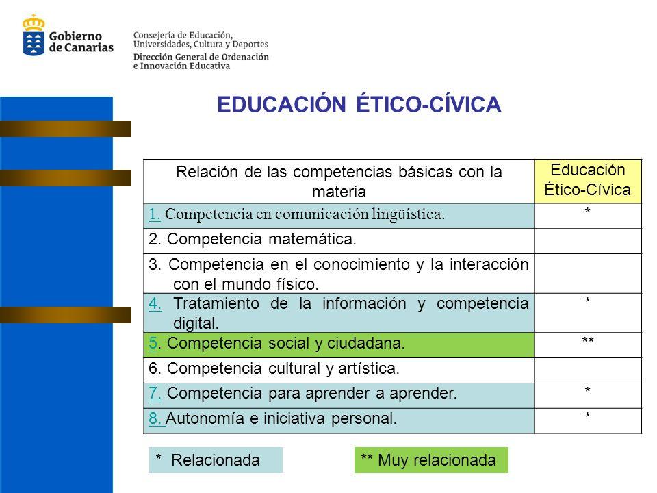 EDUCACIÓN ÉTICO-CÍVICA Relación de las competencias básicas con la materia Educación Ético-Cívica 1.1. Competencia en comunicación lingüística. * 2. C