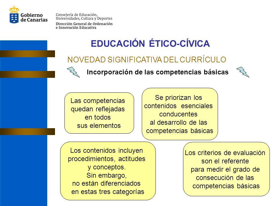 EDUCACIÓN ÉTICO-CÍVICA NOVEDAD SIGNIFICATIVA DEL CURRÍCULO Incorporación de las competencias básicas Las competencias quedan reflejadas en todos sus e