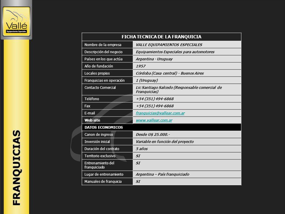 FRANQUICIAS FICHA TECNICA DE LA FRANQUICIA Nombre de la empresaVALLE EQUIPAMIENTOS ESPECIALES Descripción del negocioEquipamientos Especiales para aut