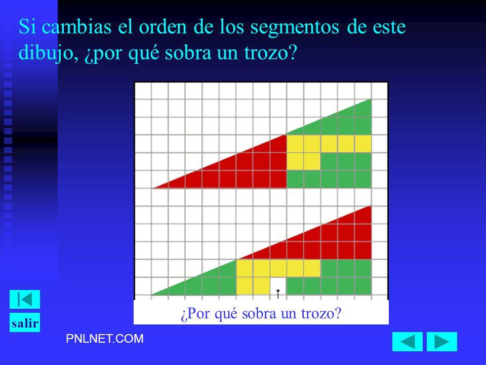 PNLNET.COM salir Si cambias el orden de los segmentos de este dibujo, ¿por qué sobra un trozo? ¿Por qué sobra un trozo?
