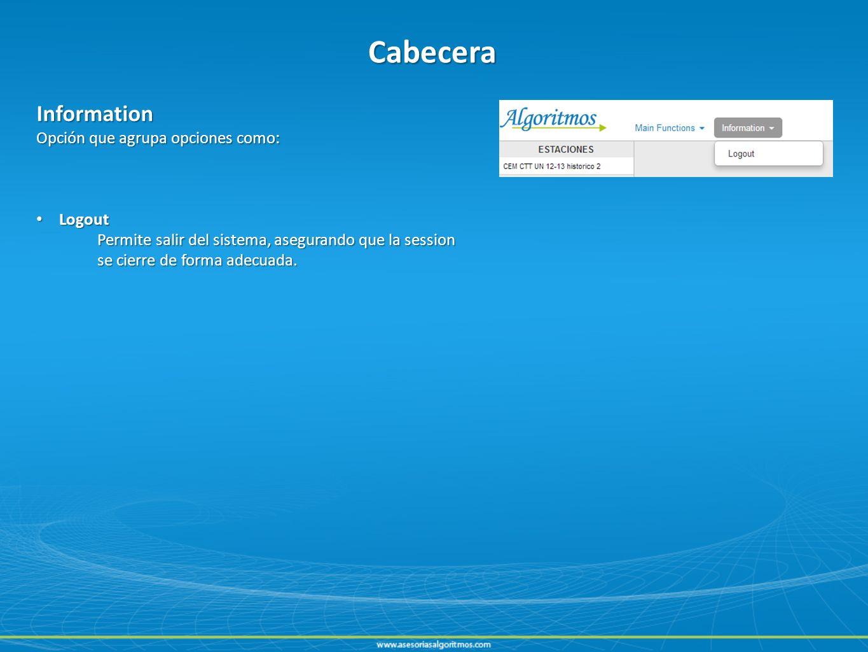 Cabecera Information Opción que agrupa opciones como: Logout Logout Permite salir del sistema, asegurando que la session se cierre de forma adecuada.