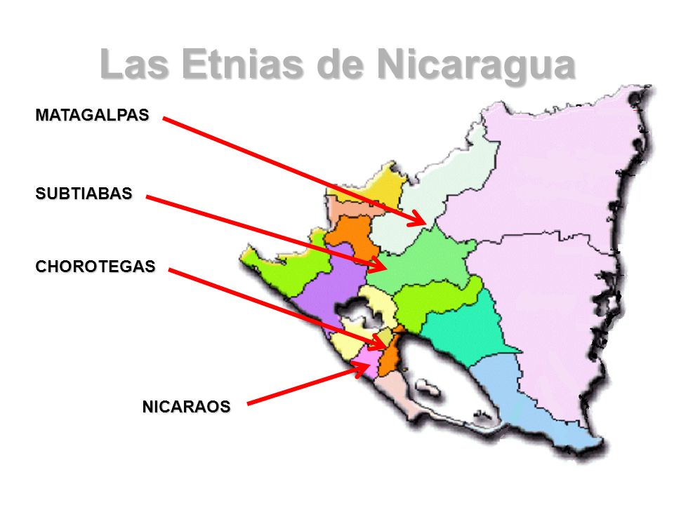 Las Etnias de Nicaragua MATAGALPAS CHOROTEGAS NICARAOS SUBTIABAS