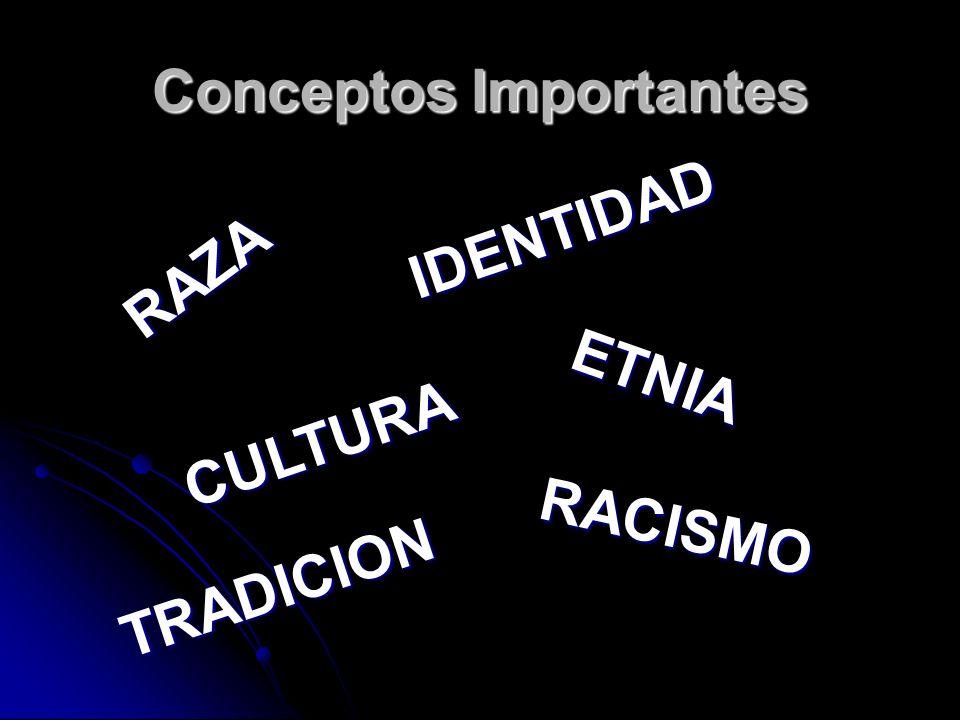 Conceptos Importantes RAZA ETNIA CULTURA RACISMO TRADICION IDENTIDAD