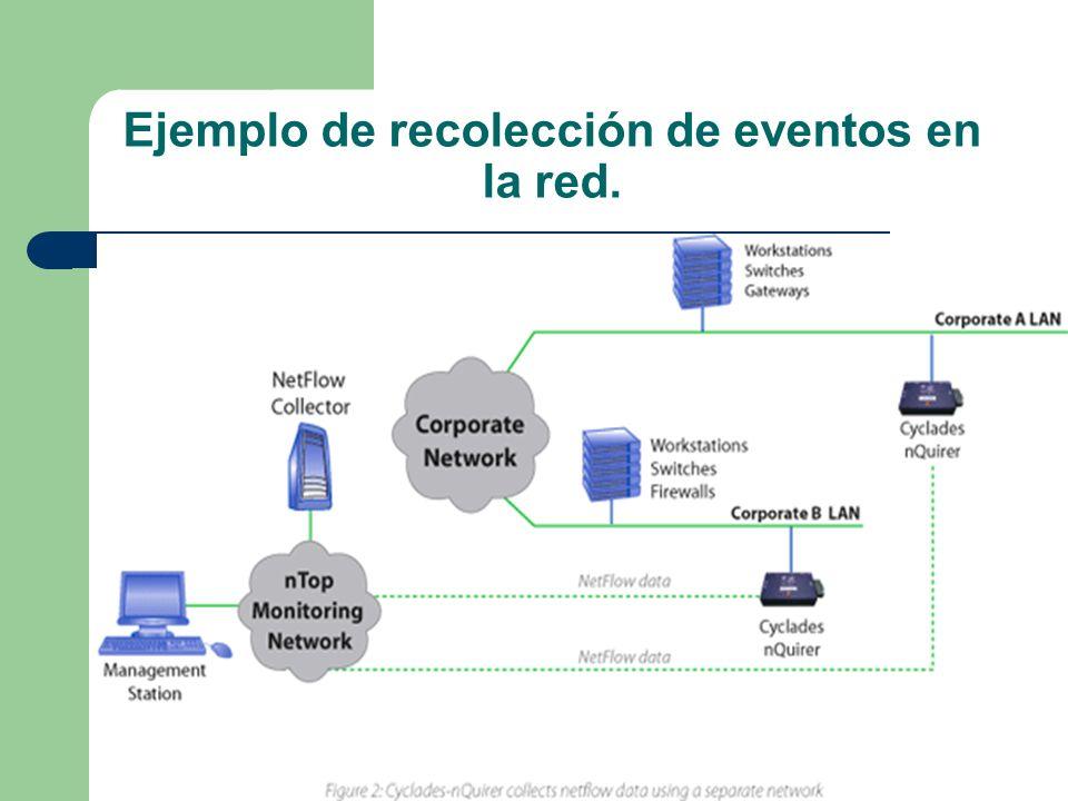 Arturo de la Torre Ejemplo de recolección de eventos en la red.