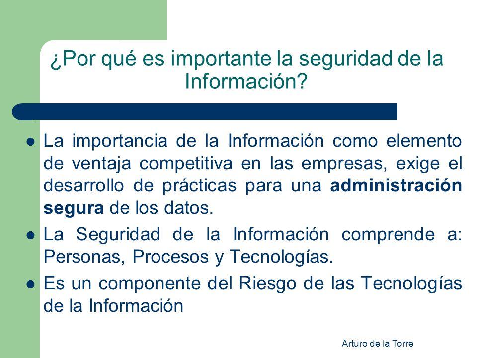 Arturo de la Torre ¿Por qué es importante la seguridad de la Información? La importancia de la Información como elemento de ventaja competitiva en las