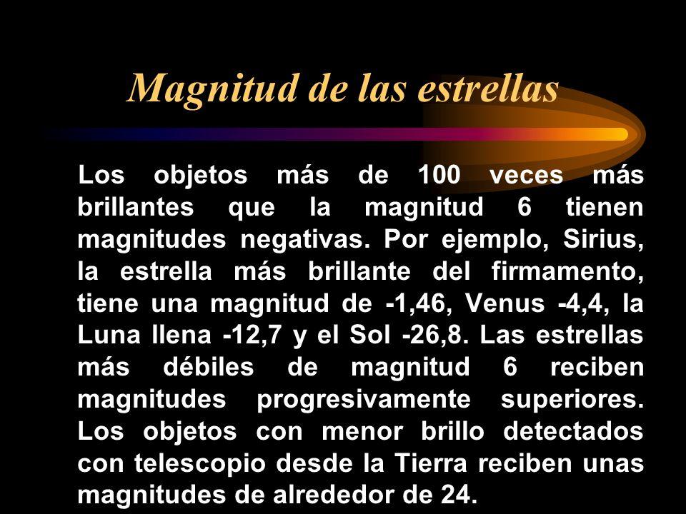Los objetos más de 100 veces más brillantes que la magnitud 6 tienen magnitudes negativas. Por ejemplo, Sirius, la estrella más brillante del firmamen