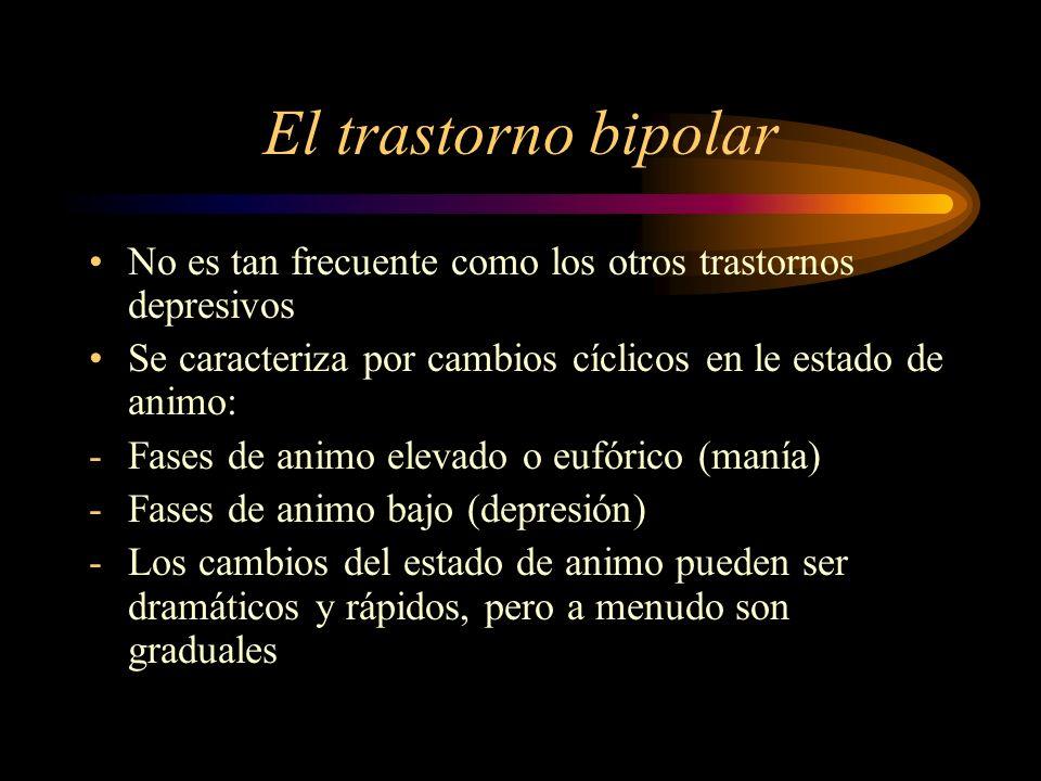 El trastorno bipolar No es tan frecuente como los otros trastornos depresivos Se caracteriza por cambios cíclicos en le estado de animo: -Fases de ani