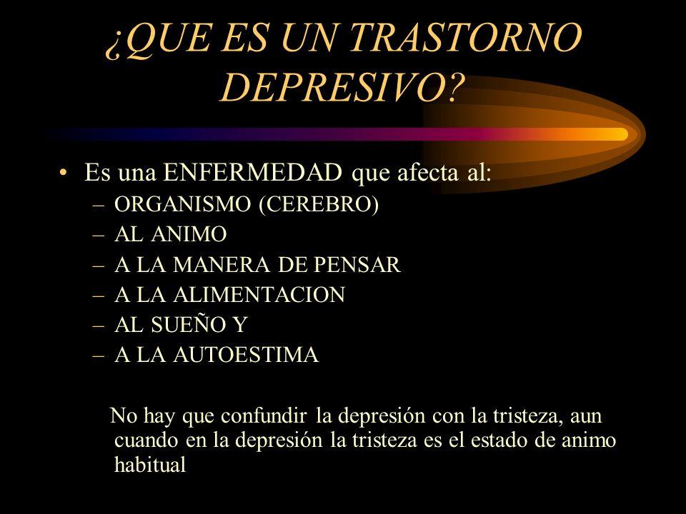 Causas de la depresión FACTORES GENETICOS FACTORES BIOQUIMICOS EL AMBIENTE Y OTROS FACTORES DE ESTRÉS OTROS FACTORES PSICOLOGICOS Y SOCIALES