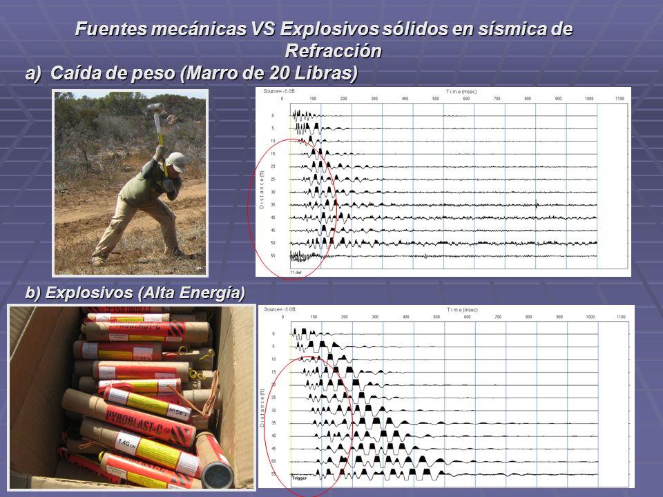 Fuentes mecánicas VS Explosivos sólidos en sísmica de Refracción Fuentes mecánicas VS Explosivos sólidos en sísmica de Refracción a)Caída de peso (Mar