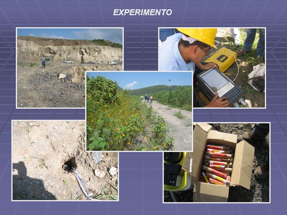 CONFIGURACIÓN DEL EXPERIMENTO Sensores -Grabación con dos sismógrafos - 3 fuentes explosivas de diferente carga - Separación de sensores a 5 y 10 m 1 24 1 12 F1 F2 F3 ES-3000 SMARTSEIS 50 m 10 m 5 m 10 m 5 m