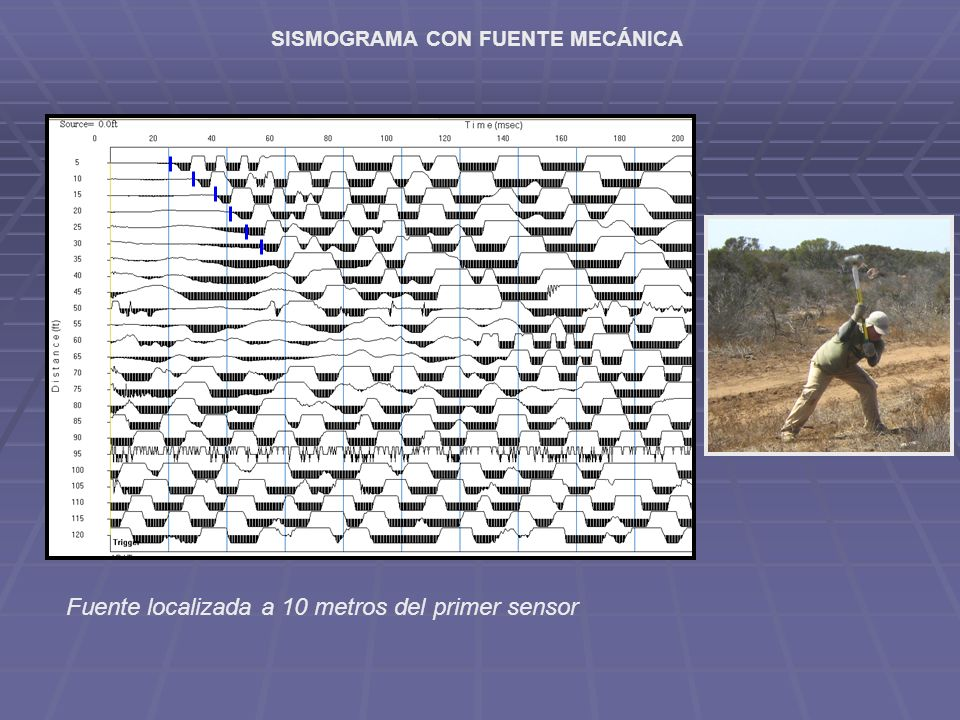 SISMOGRAMA CON FUENTE MECÁNICA Fuente localizada a 10 metros del primer sensor