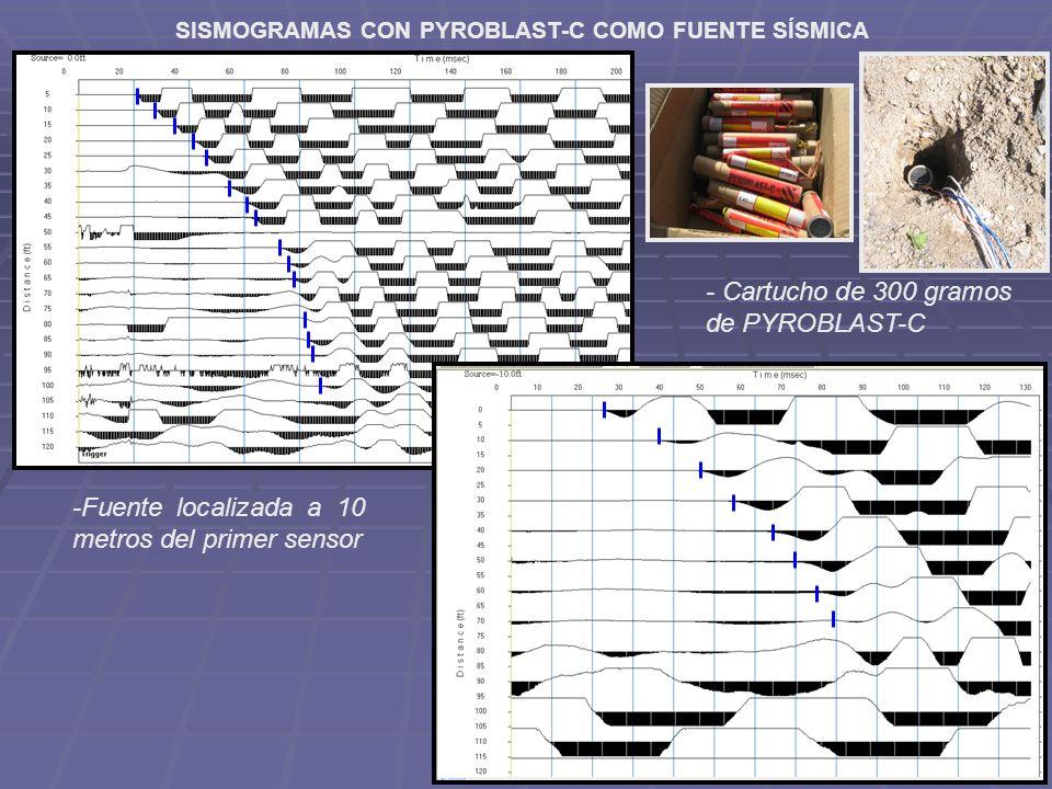 SISMOGRAMAS CON PYROBLAST-C COMO FUENTE SÍSMICA -Fuente localizada a 60 metros del primer sensor - Cartucho de 600 gramos de PYROBLAST-C