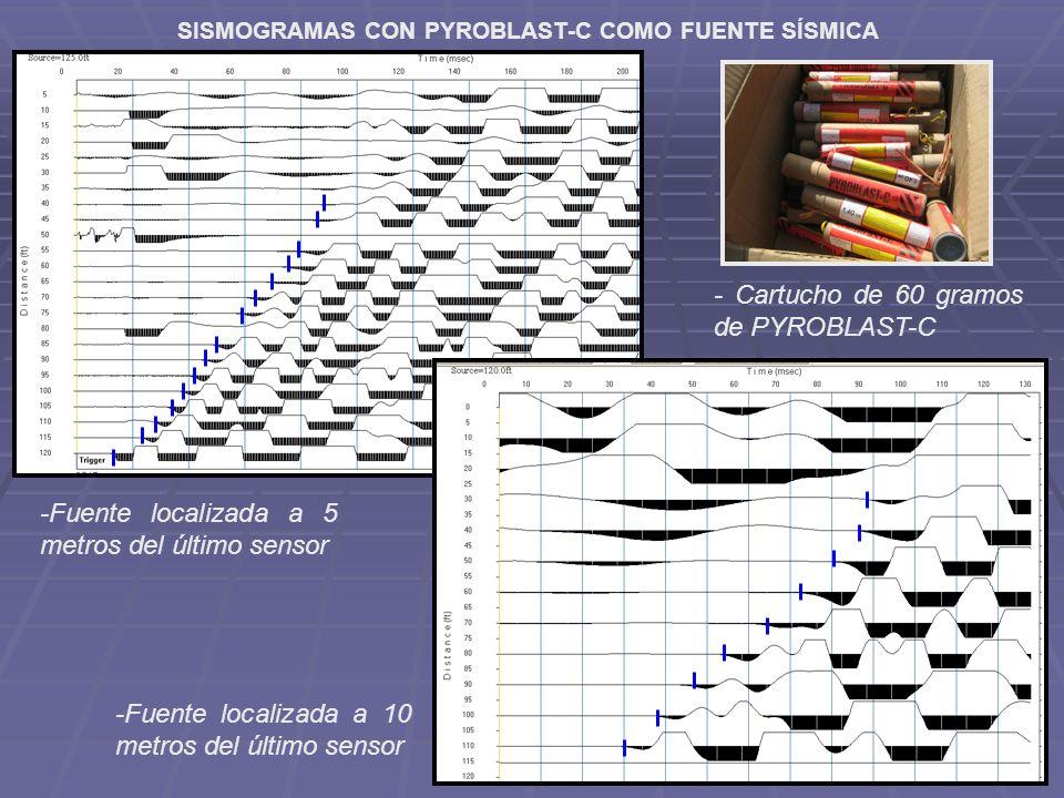 SISMOGRAMAS CON PYROBLAST-C COMO FUENTE SÍSMICA -Fuente localizada a 5 metros del último sensor - Cartucho de 60 gramos de PYROBLAST-C -Fuente localiz