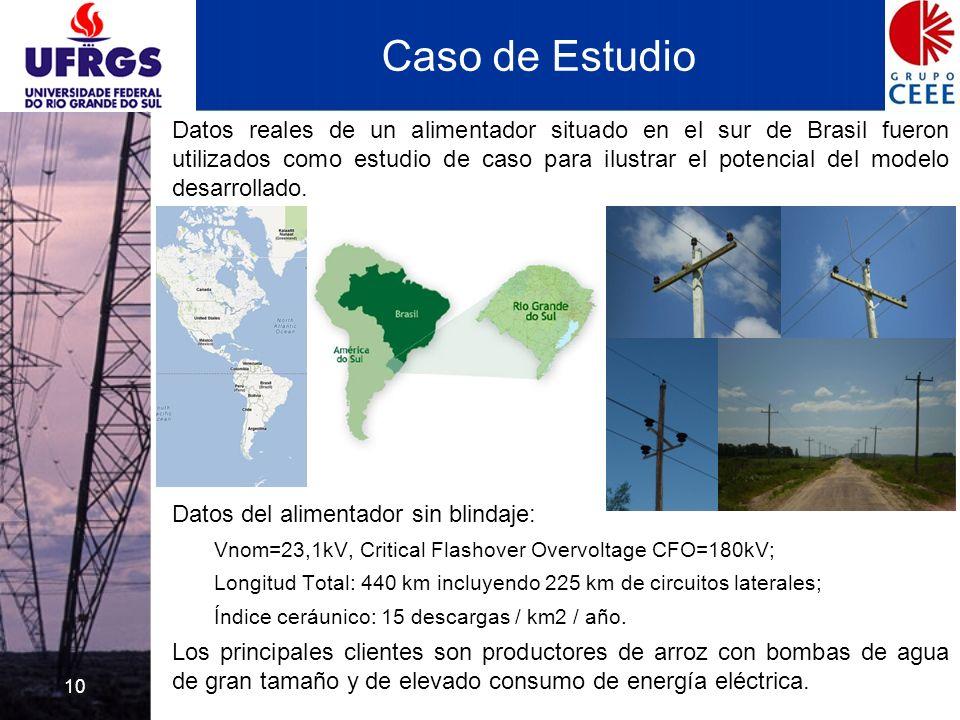 Caso de Estudio Datos reales de un alimentador situado en el sur de Brasil fueron utilizados como estudio de caso para ilustrar el potencial del model